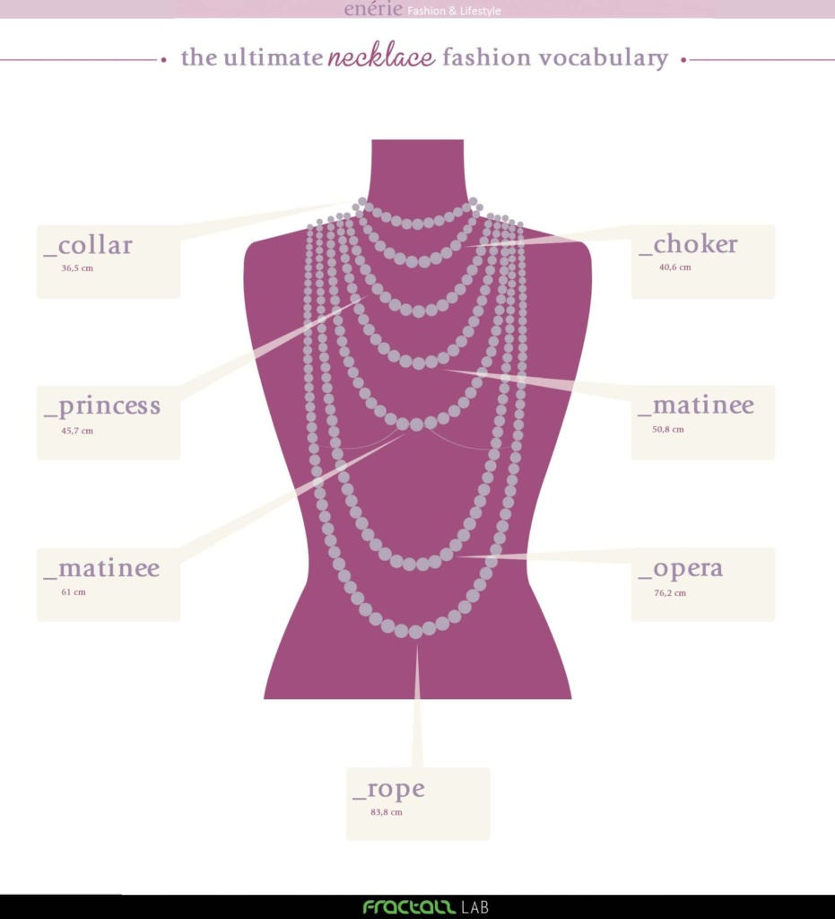 Guida alle collane -  The Ultimate Necklace Fashion Vocabulary di  Enérie - Fractals Lab